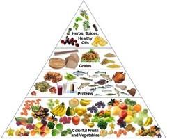 Réducteur d'appétit : changer vos habitudes changera votre corps